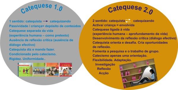 cateqeuse-2
